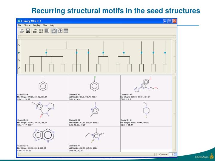Recurring structural