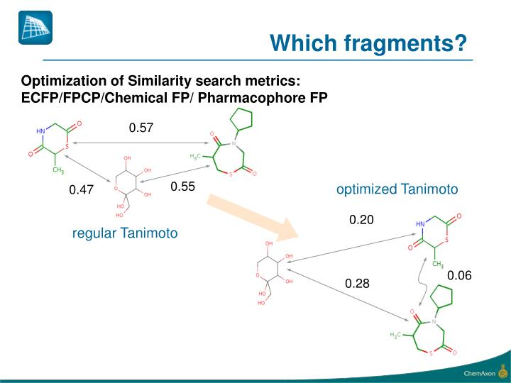 Which fragments?