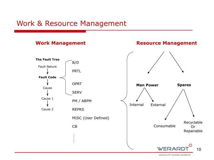 Work & Resource Management