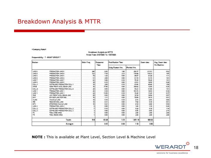 Breakdown Analysis & MTTR