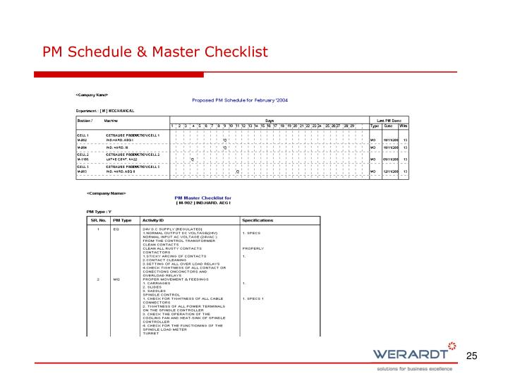 PM Schedule & Master Checklist