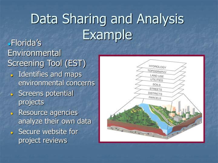 Data Sharing and Analysis Example
