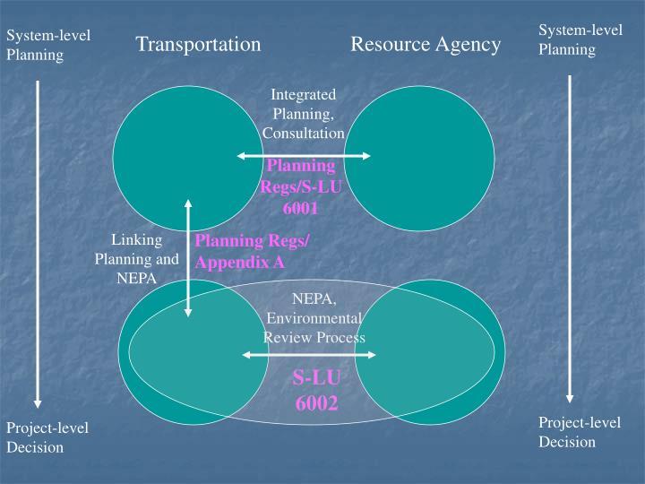 System-level Planning