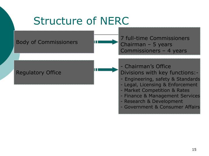 Structure of NERC