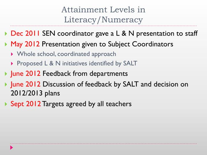 Attainment Levels in