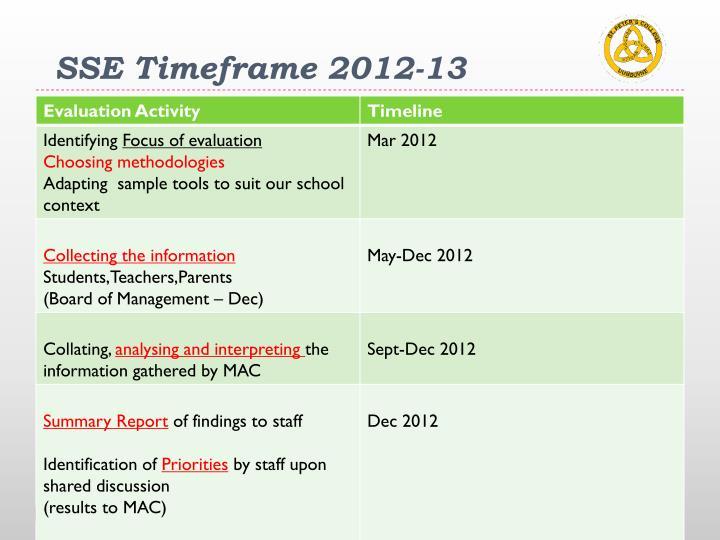SSE Timeframe 2012-13