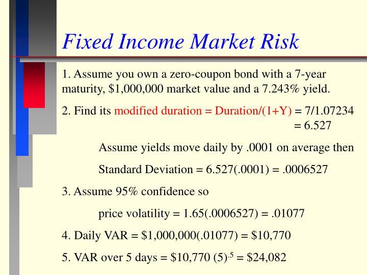 Fixed Income Market Risk