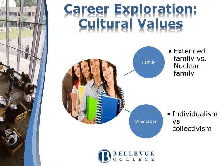 Career Exploration: Cultural Values