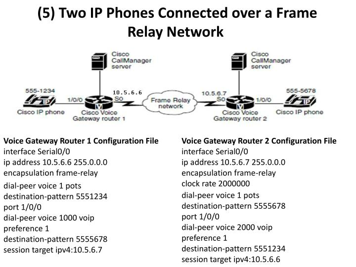 (5) Two IP Phones Connected over a Frame Relay Network