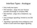 interface types analogue
