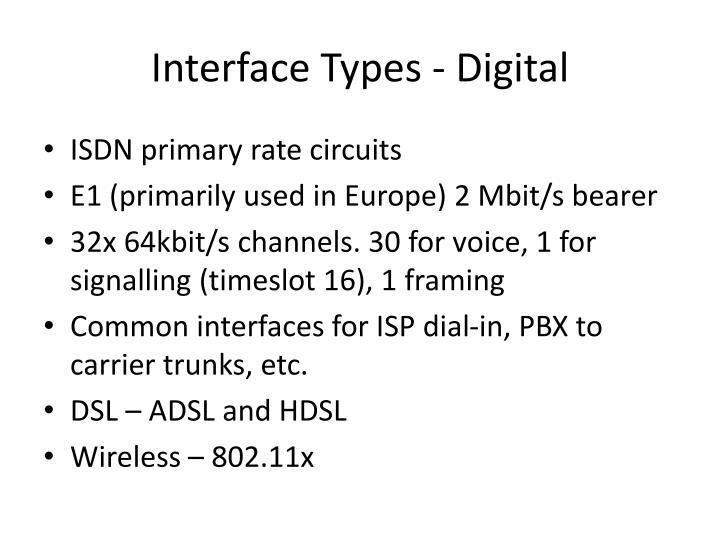 Interface Types - Digital