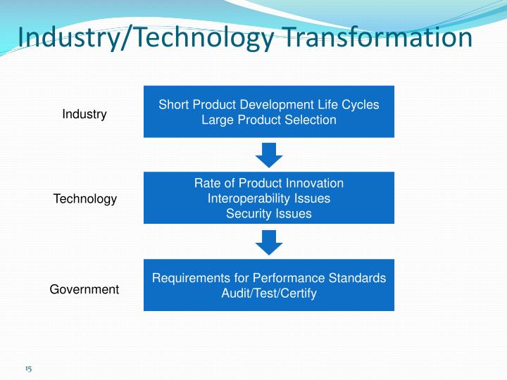 Industry/Technology Transformation
