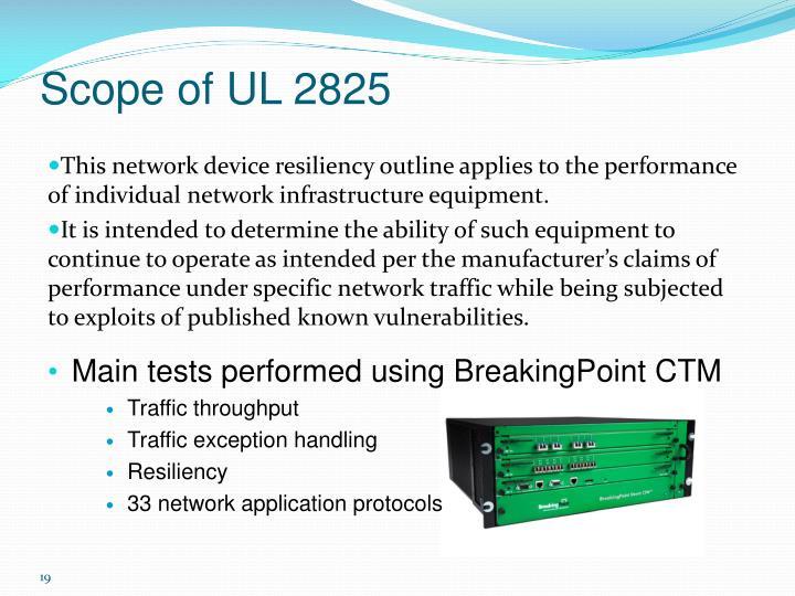 Scope of UL 2825