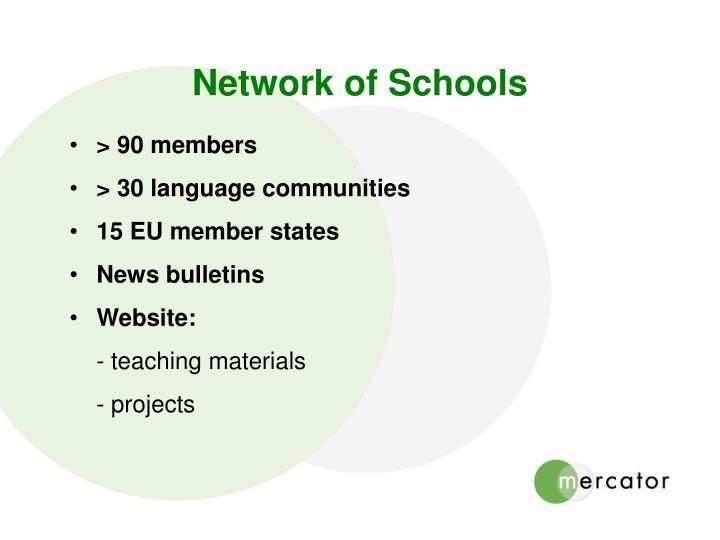 Network of Schools