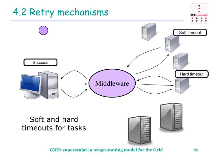 4.2 Retry mechanisms