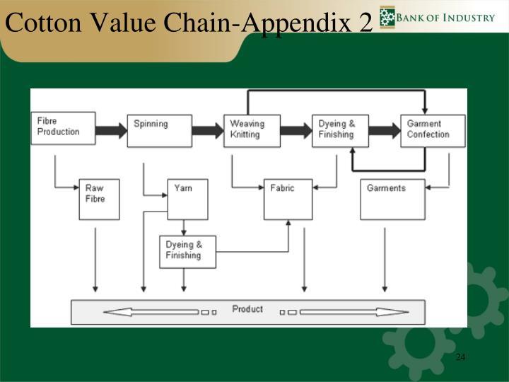 Cotton Value Chain-Appendix 2