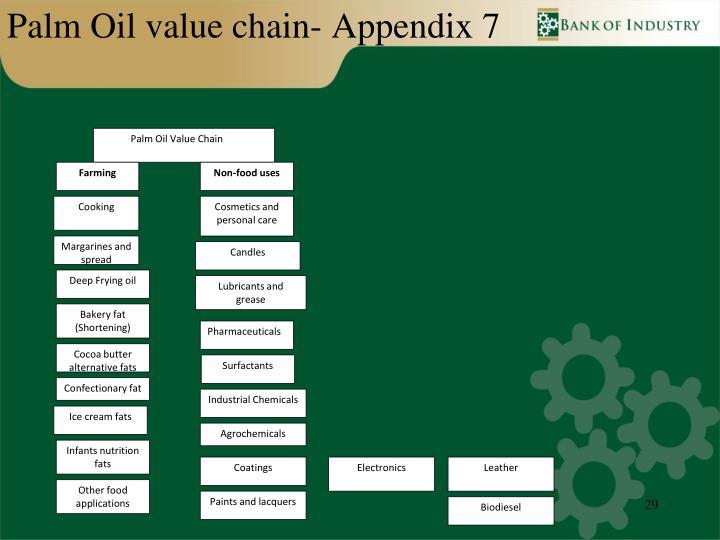 Palm Oil value chain- Appendix 7