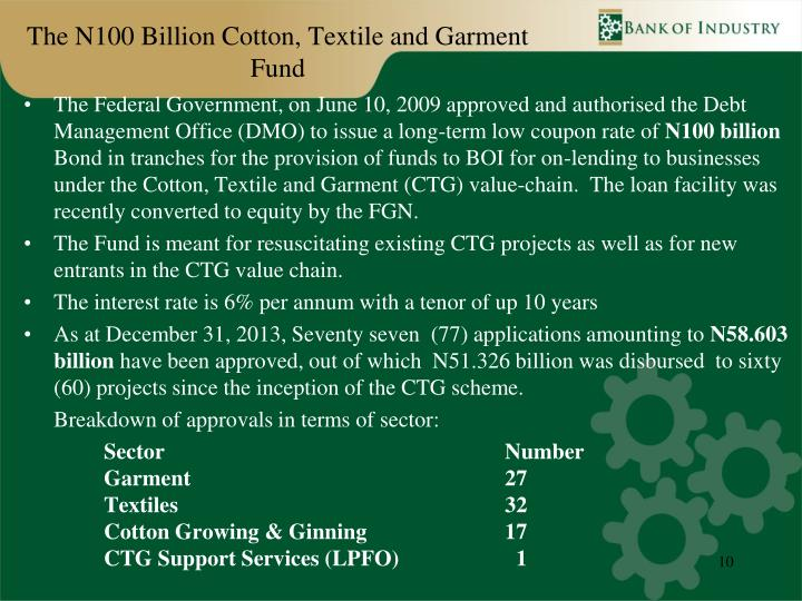 The N100 Billion Cotton, Textile and Garment Fund