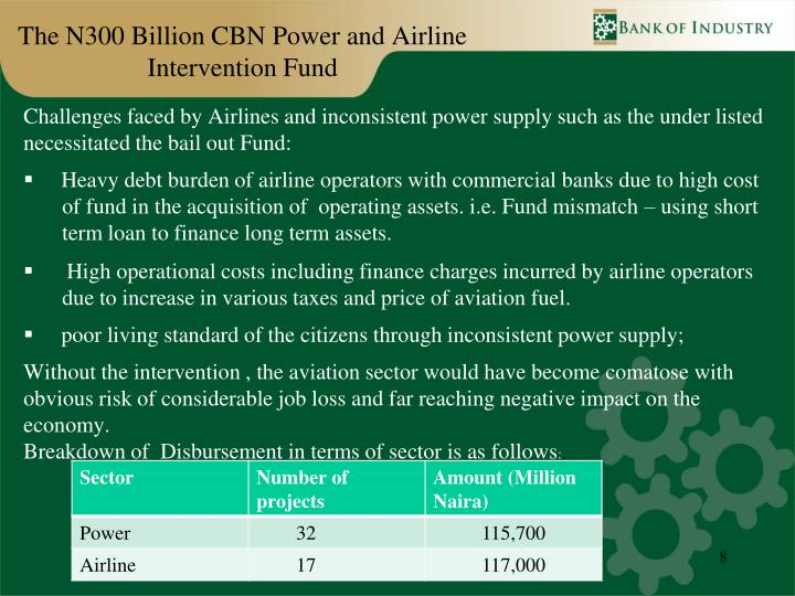 The N300 Billion CBN Power and Airline  Intervention Fund