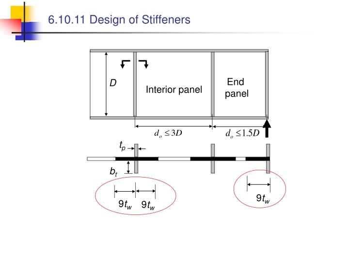 6.10.11 Design of Stiffeners
