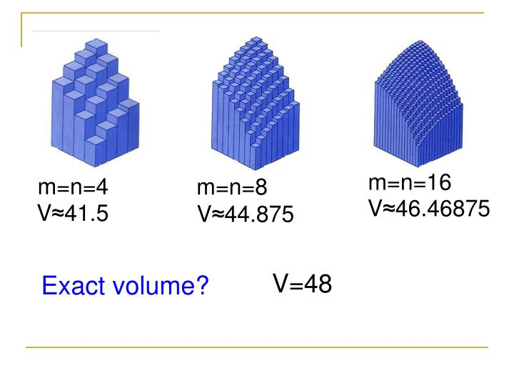 m=n=16