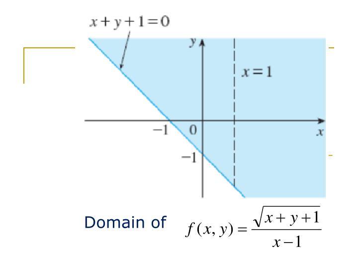 Domain of