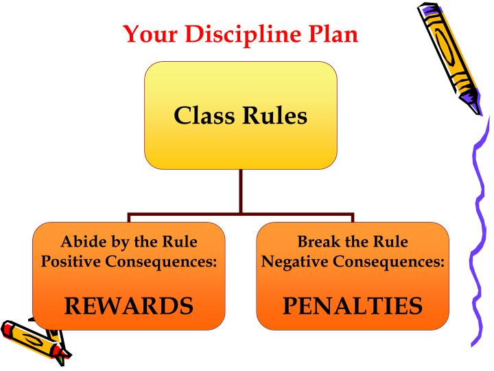 Your Discipline Plan