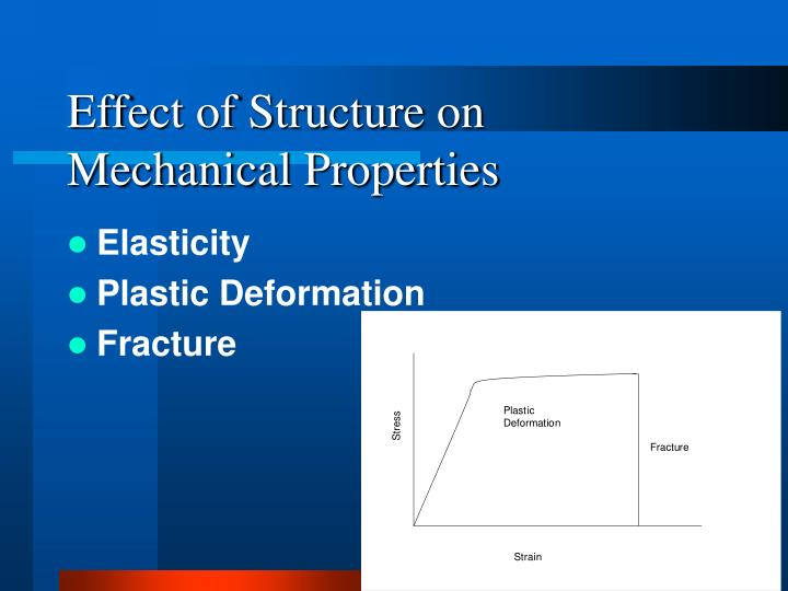 Effect of Structure on Mechanical Properties