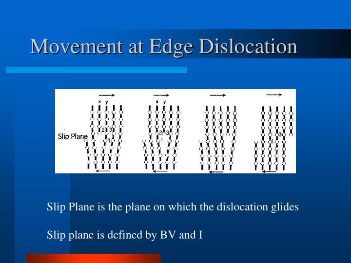 Movement at Edge Dislocation