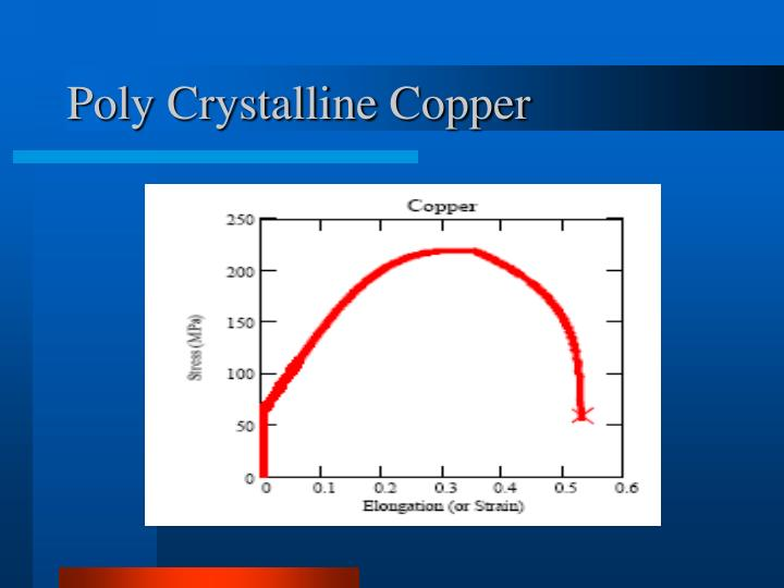 Poly Crystalline Copper
