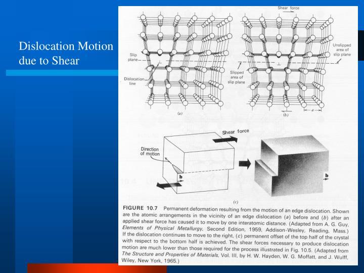 Dislocation Motion