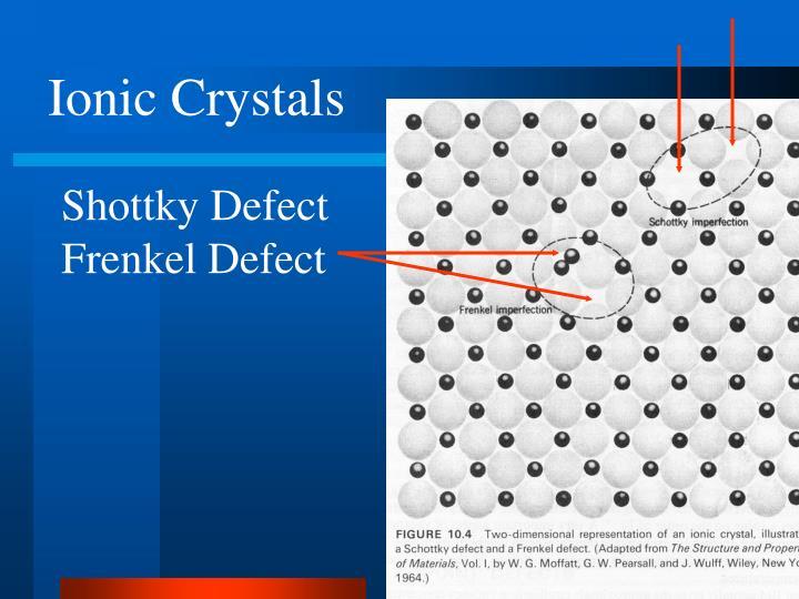 Ionic Crystals