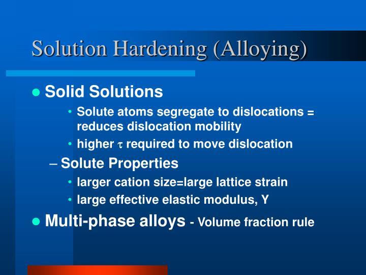 Solution Hardening (Alloying)