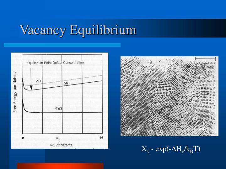 Vacancy Equilibrium