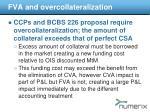 fva and overcollateralization