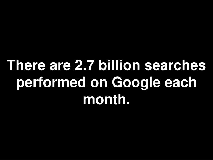 There are 2.7 billion searches performed on Google each month.