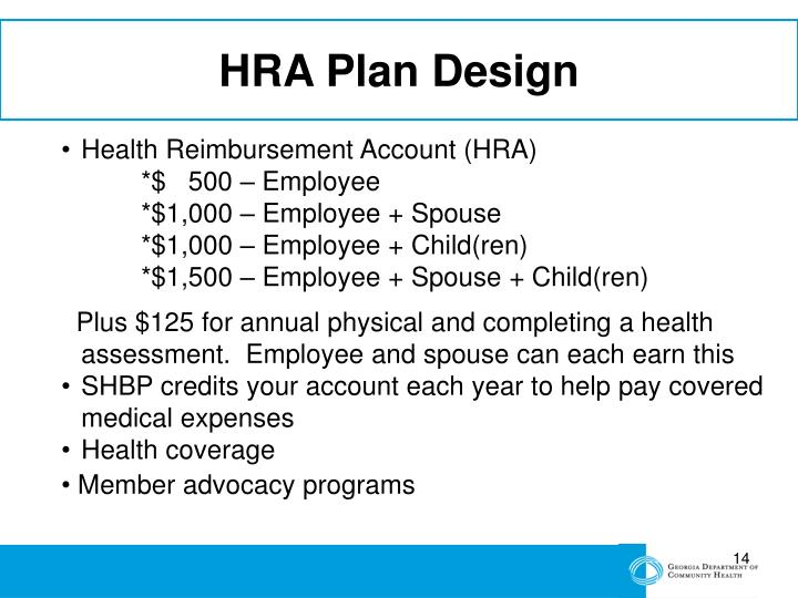HRA Plan Design