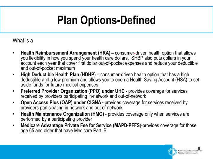Plan Options-Defined