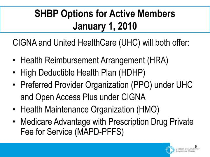SHBP Options for Active Members