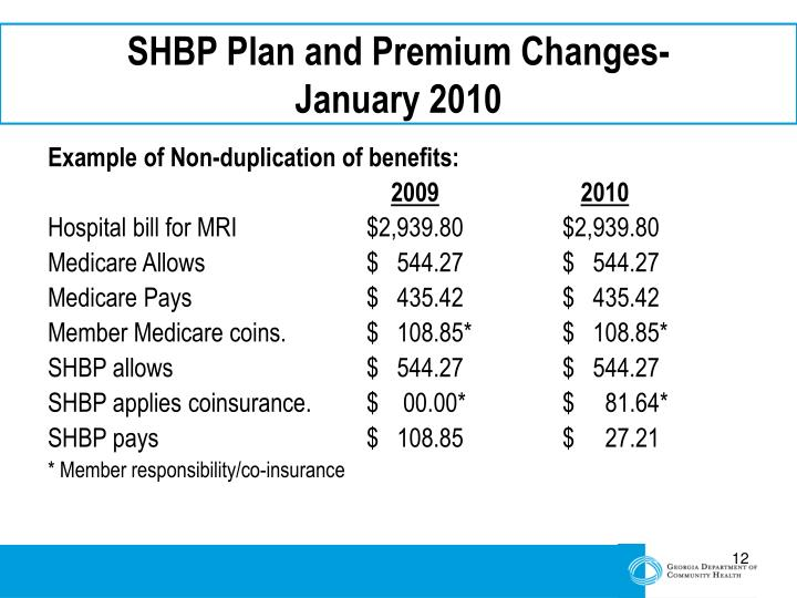 SHBP Plan and Premium Changes-