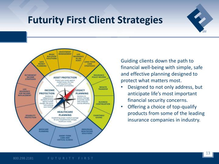 Futurity First Client Strategies