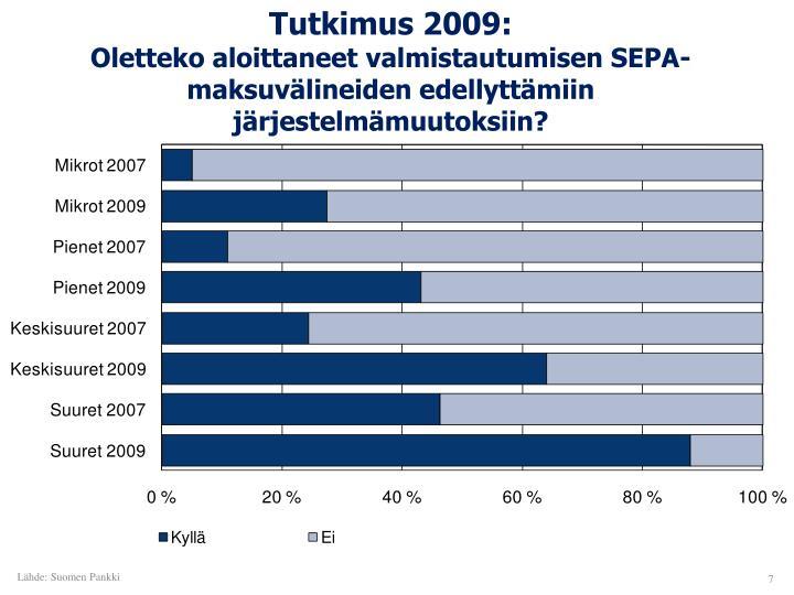 Tutkimus 2009: