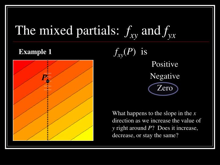 The mixed partials: