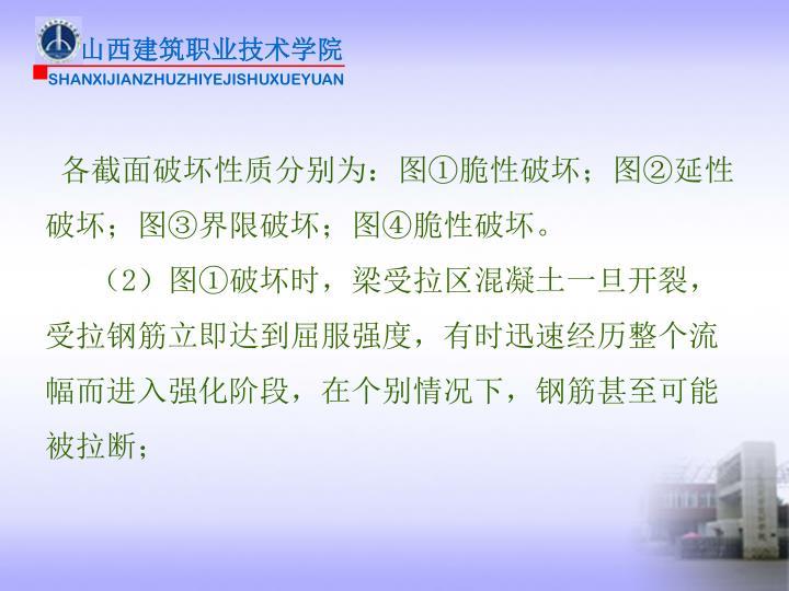 各截面破坏性质分别为:图①脆性破坏;图②延性破坏;图③界限破坏;图④脆性破坏。