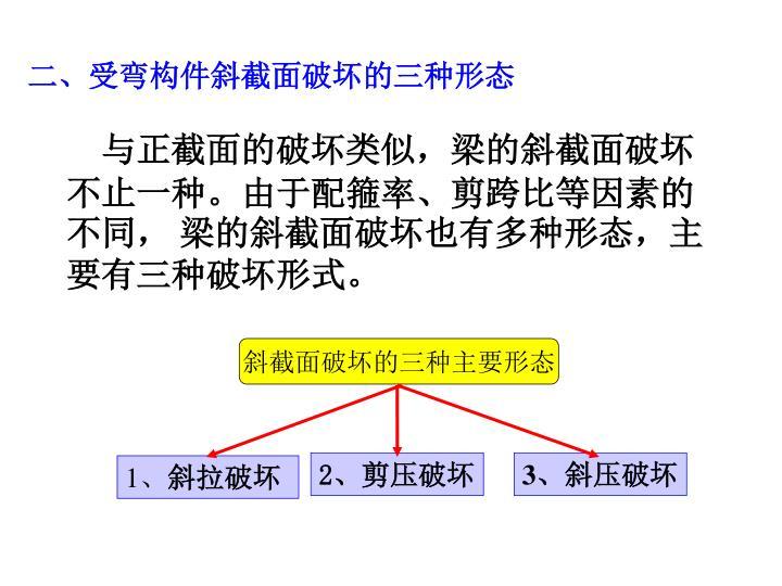 二、受弯构件斜截面破坏的三种形态