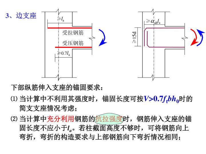 下部纵筋伸入支座的锚固要求: