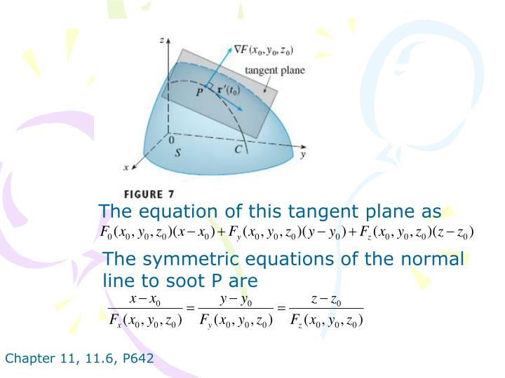The equation of this tangent plane as