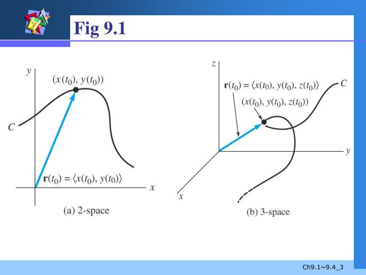 Fig 9.1