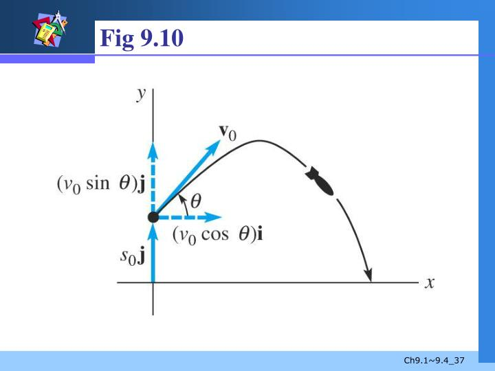 Fig 9.10