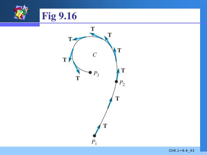 Fig 9.16